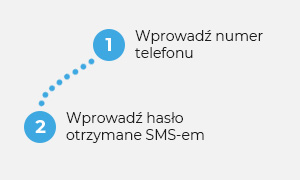 Zaloguj numerem telefonu